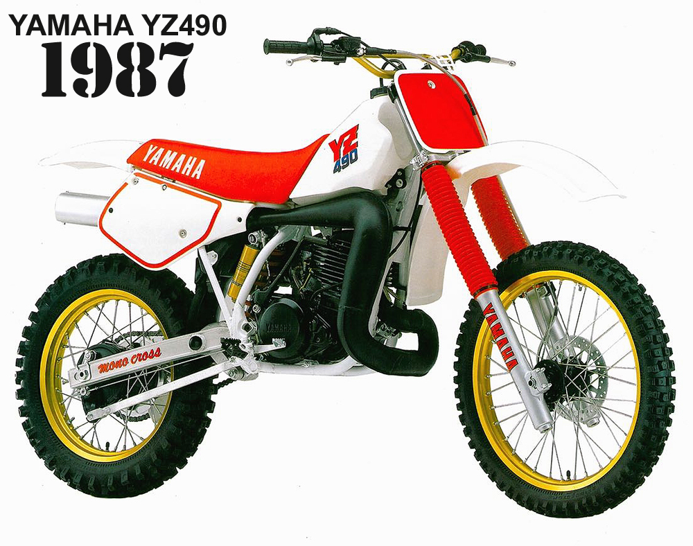 Watch moreover Kawasaki 200 Wiring Diagram For A 3 Wheeler besides Parts Of A Chair Diagram in addition Engine Hp Calculator likewise Yamaha 89 Yz125 Wiring Diagrams. on yamaha tw200 parts diagram