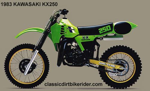 1983 KAWASAKI KX250 classicdirtbikerider