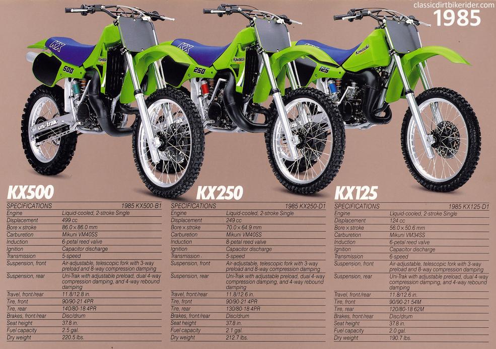 1985 kawasaki kx125 kx250 kx500