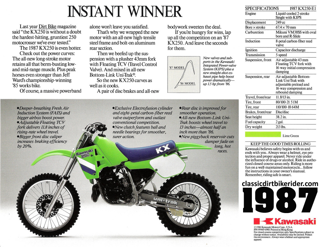 1987 KAWASAKI KX250 classicdirtbikerider.com
